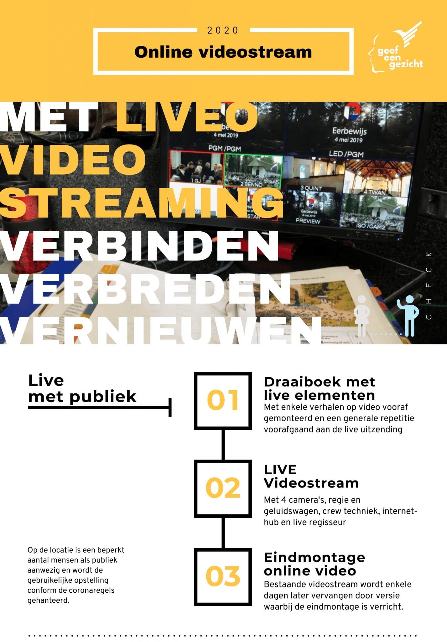 online live videostream specialist